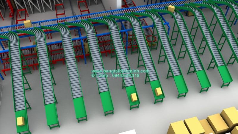 Lý do nên chọn đặt hàng băng tải công nghiệp tại bangtaibinhminh